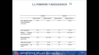 Umh0094 2013-14 Lec004 Desarrollo Físico En La Adolescencia. Parte 1