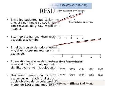 Adición de ezetimibe al tratamiento con estatinas. IMPROVE-IT. Dr. Juan Pablo Lestard. Residencia de Cardiología. Hospital C. Argerich. Buenos Aires