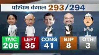 Video Assembly Elections Results 2016: TMC Set for Landslide Victory in West Bengal MP3, 3GP, MP4, WEBM, AVI, FLV Oktober 2018