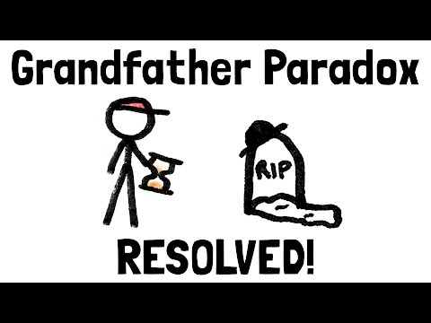 Solution to the Grandfather Paradox 44666602464617632