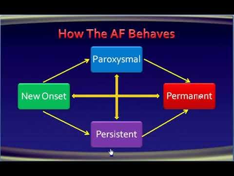 7 atrial fibrillation Types of AF