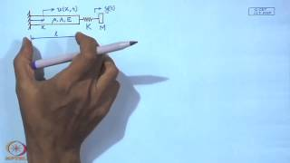 Mod-01 Lec-07 Modal Analysis - II