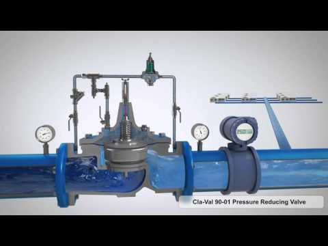 Cla-Val 90-01 Pressure Reducing Valve 3D Animation