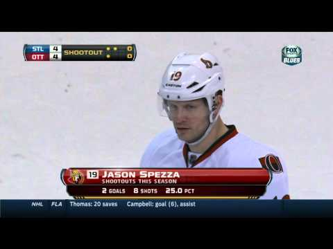 Ottawa - Full shootout 5-4 Ottawa Senators vs St. Louis Blues 2/4/14 NHL Hockey. SHOOTOUT ROUND ST. LOUIS BLUES OTTAWA SENATORS TOTAL 1 T.J. Oshie Mika Zibanejad 1 - ...