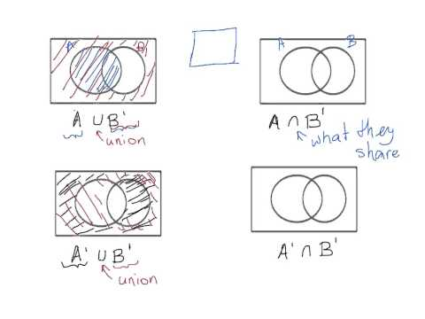 A Union B Intersection C And A Intersection B Union C Hasanwap
