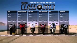 2. Ducati Panigale R vs Bmw HP4 vs Mv Agusta F4RR vs Aprilia RSV4 vs Kawasaki ZX 10R vs Ktm RC8R