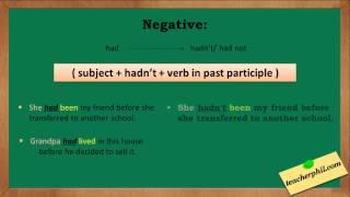 Past Perfect Tense English Grammar