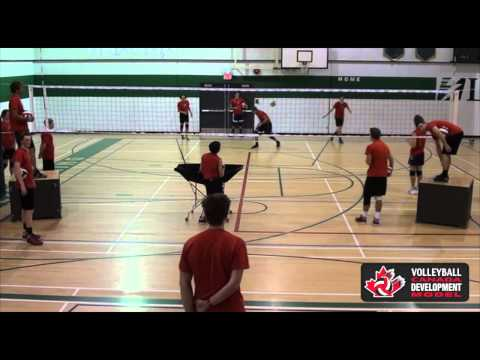 16U Game Style Serving