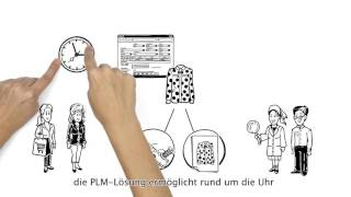 Hermes Product Lifecycle Management (Deutsch)