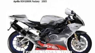 2. 2008 Aprilia RSV 1000 R FACTORY Details, Specs
