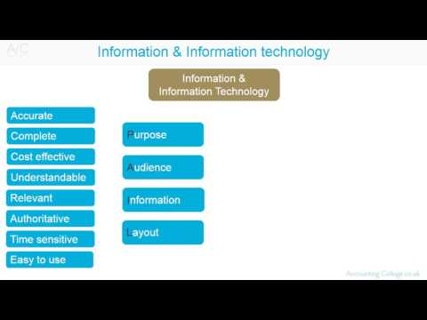 Information and Information technology