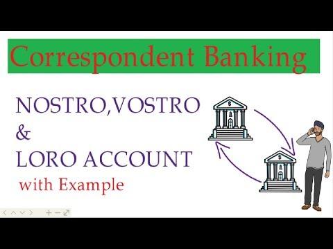 Correspondent Banking NOSTRO VOSTRO LORO Accounts CAIIB