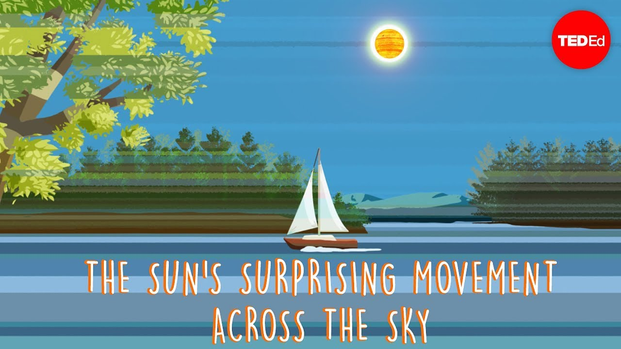 The Sun's surprising movement across the sky