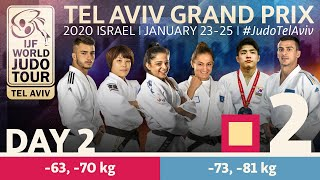 Judo Grand-Prix Tel Aviv 2020 - Day 2:  Elimination Tatami 2