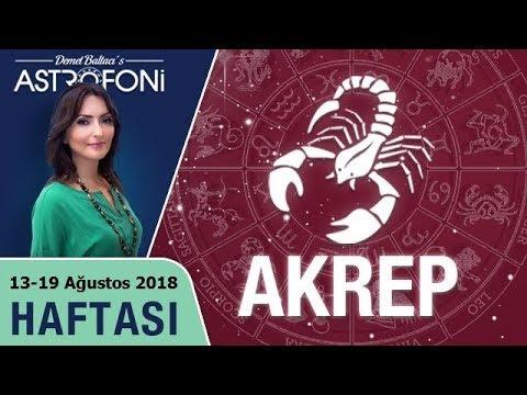 AKREP Burcu 13-19 Ağustos 2018 HAFTALIK Burç Yorumu, Demet Baltacı (видео)