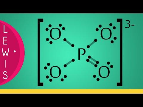 Strutture di Lewis • Ione Fosfato [PO4]3-