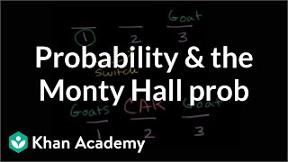 Nonton Probability And The Monty Hall Problem   Probability And Combinatorics   Precalculus   Khan Academy Film Subtitle Indonesia Streaming Movie Download