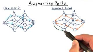 Augmenting Paths - Georgia Tech - Computability, Complexity, Theory: Algorithms