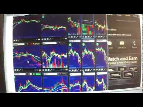 Binary Options Trading Signals Chat Room – Making Money LIVE!