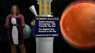 Tomorrow is 2017 Summer Solstice!