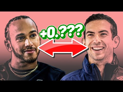 How Big is the Skill Gap between Formula 1 Drivers?