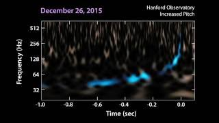 GW151226: A Second Confirmed Source of Gravitational Radiation.