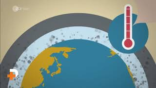 Rettet das Klima