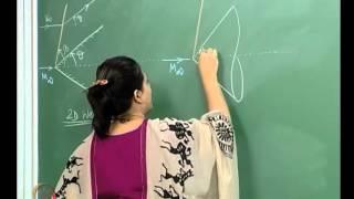 Mod-01 Lec-27 Lecture-27-Quasi 2D Flow - I