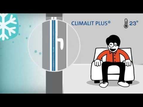 Climalit Plus