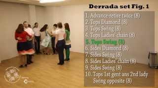 Download Lagu Derrada set. Figure 1 Mp3