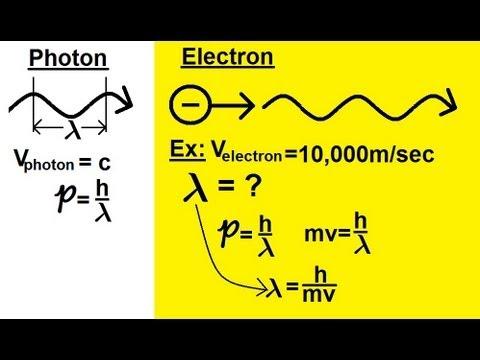 Physics - Modern Physics (11 of 26) The de Broglie Wavelength