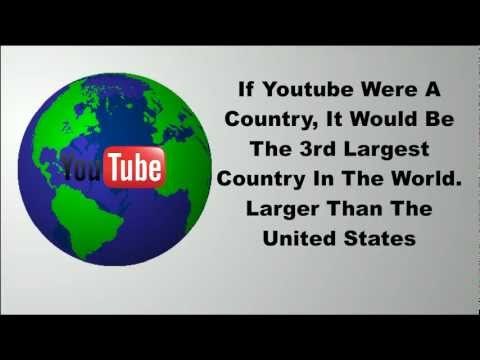 Local Small Business Online Advertising And Marketing Video For Local Small Businesses