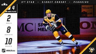 Sidney Crosby earns the third star of the week by NHL