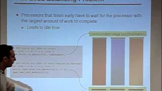 Lec 5 | MIT 6.189 Multicore Programming Primer, IAP 2007
