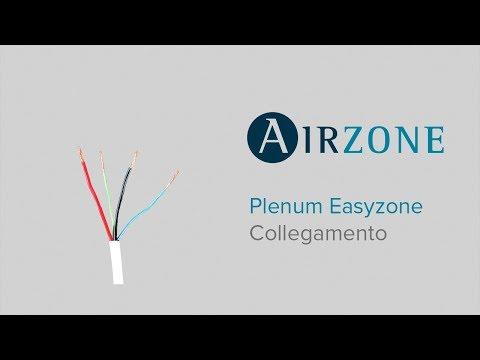 Plenum Easyzone: Collegamento degli elementi
