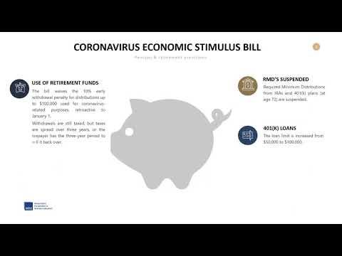CORONAVIRUS FINANCIAL ASSISTANCE PROGRAMS