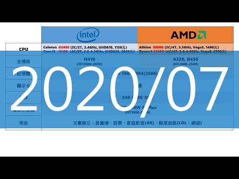 【Huan】 暑假組一波!! 1-2萬元高CP值電腦菜單分享