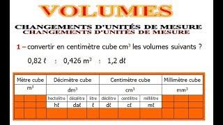 Maths 5ème - Volumes convertir d'unités de mesure Exercice 4