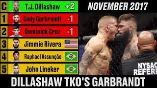 Video UFC Men's Bantamweight Rankings - A Complete History MP3, 3GP, MP4, WEBM, AVI, FLV November 2018