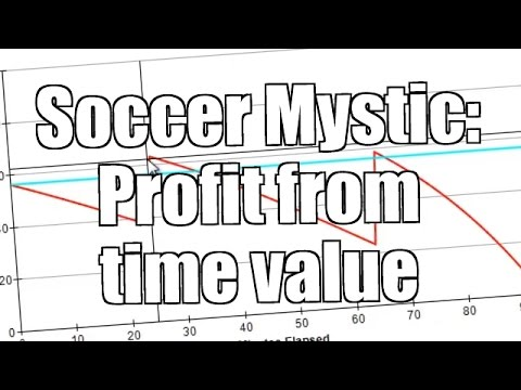 Using Soccer Mystic to profit from time value