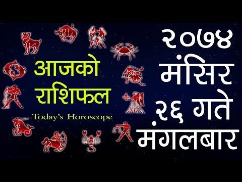 (Aajako Rashifal 2074 Mangsir 26,December 12,Tuesday...12 min.)
