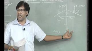 Mod-07 Lec-22 Example Problems