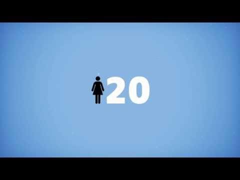 #elhashtagimposible, la campaña de ONU Mujeres contra la violencia de género