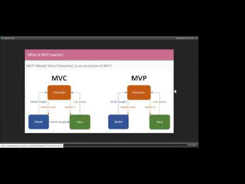 Android MVP Architecture: Comparison with MVC and Implementation