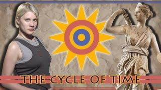 The Cycle of Time (Battlestar Theory)