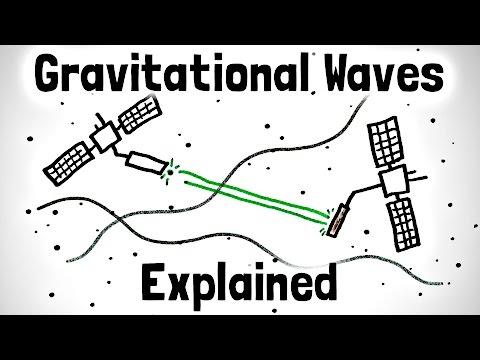 A Simple Explanation Of Gravitational Waves