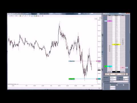 Forex kurs pound | Handel mit Binary Option Braunlage (Lower Saxony)