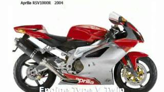 1. 2004 Aprilia RSV 1000 R Base -  Specification Transmission [Motorcycle Specs]