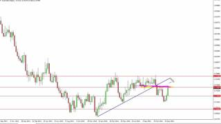 AUD/USD AUD/USD Forecast for the week of January 16 2017, Technical Analysis