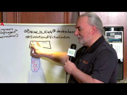 Evolution of Virtualization – The Whiteboard Video